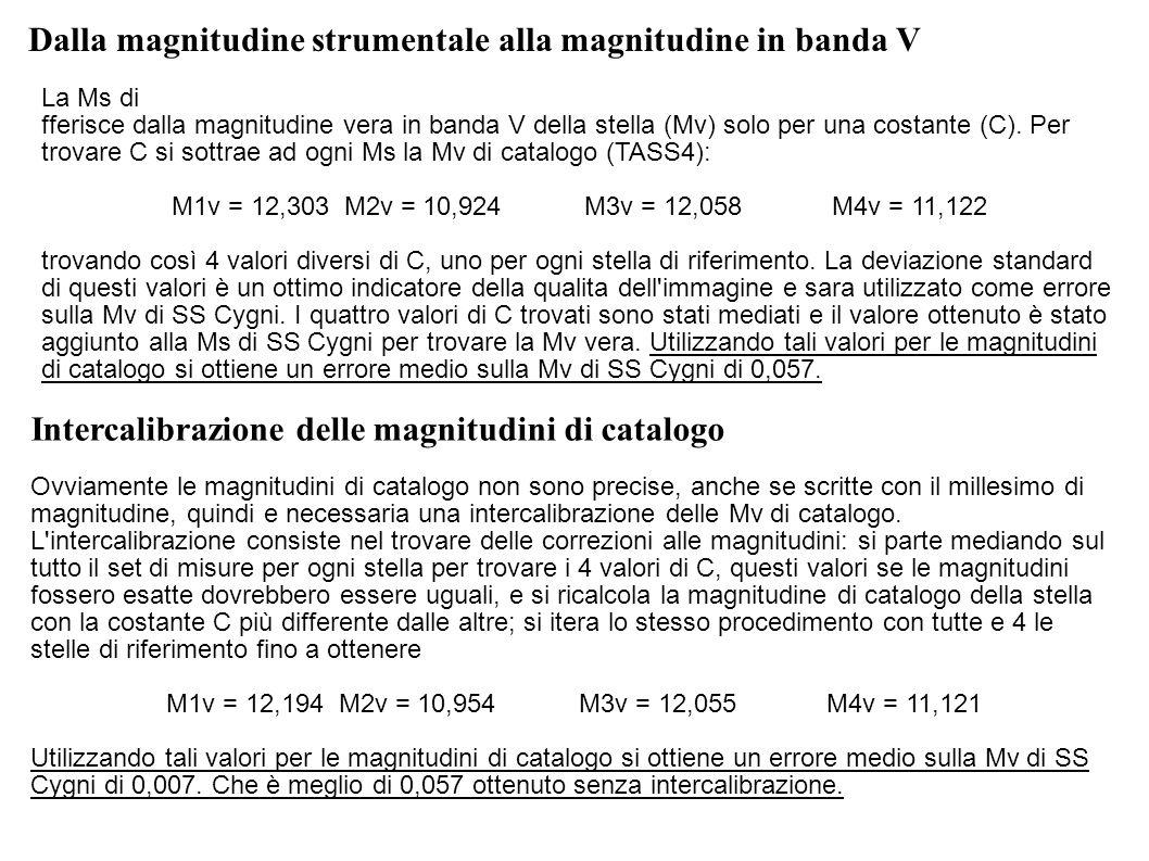 Dalla magnitudine strumentale alla magnitudine in banda V La Ms di fferisce dalla magnitudine vera in banda V della stella (Mv) solo per una costante