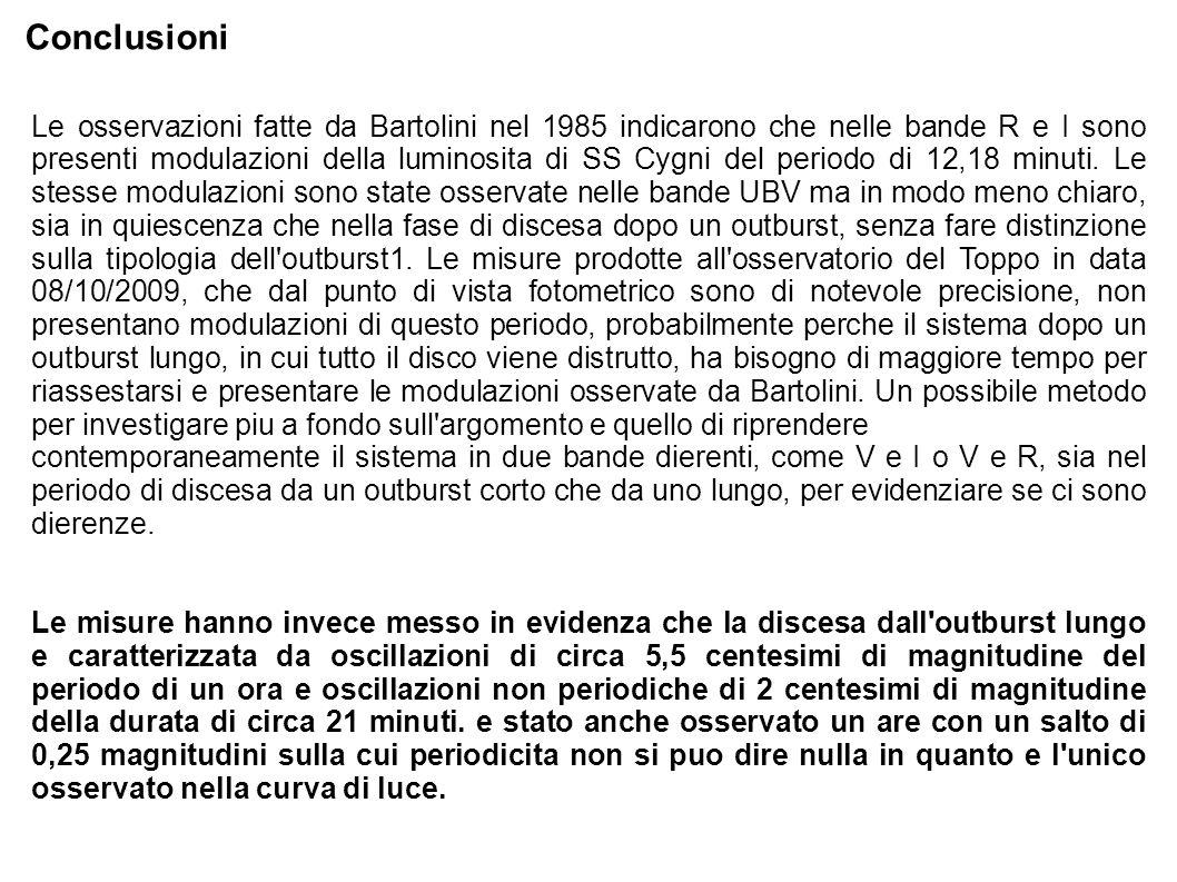 Conclusioni Le osservazioni fatte da Bartolini nel 1985 indicarono che nelle bande R e I sono presenti modulazioni della luminosita di SS Cygni del pe