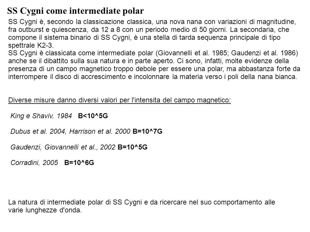 SS Cygni come intermediate polar SS Cygni è, secondo la classicazione classica, una nova nana con variazioni di magnitudine, fra outburst e quiescenza