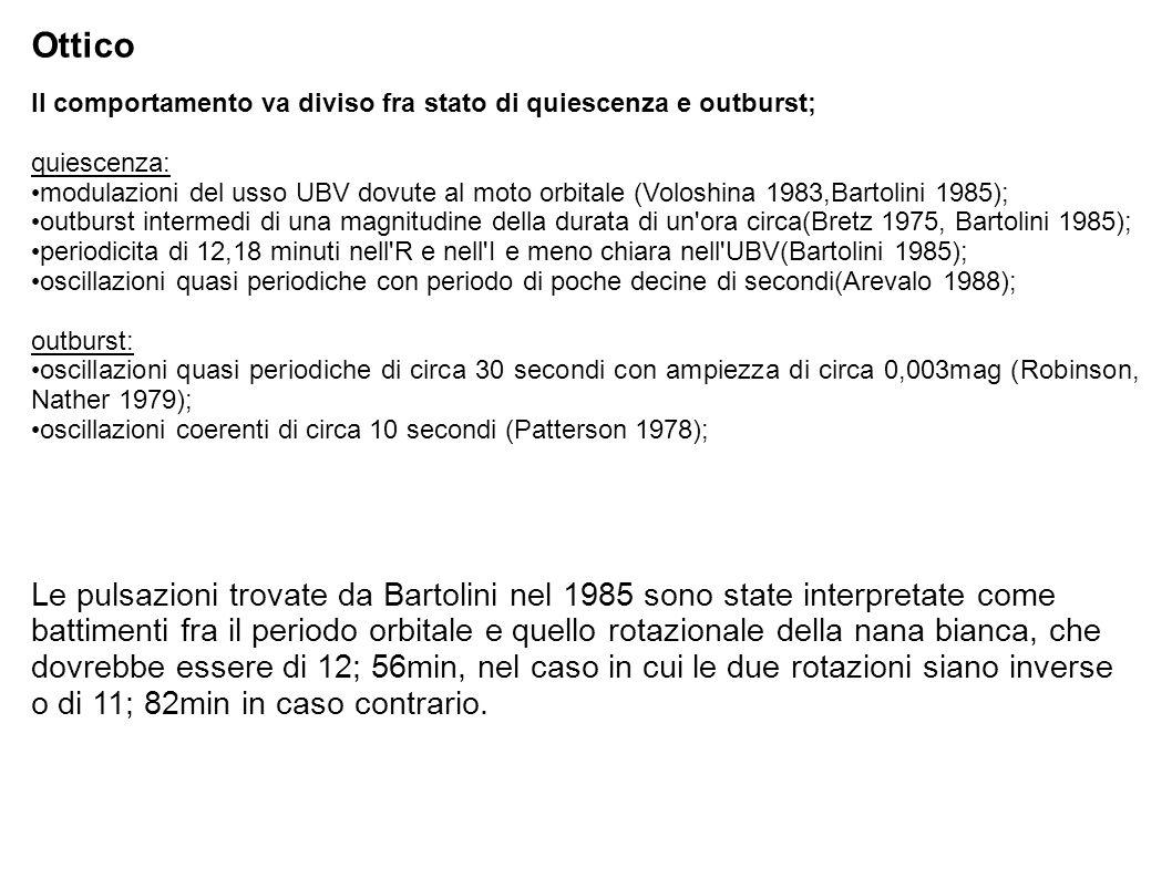 Ottico Il comportamento va diviso fra stato di quiescenza e outburst; quiescenza: modulazioni del usso UBV dovute al moto orbitale (Voloshina 1983,Bar