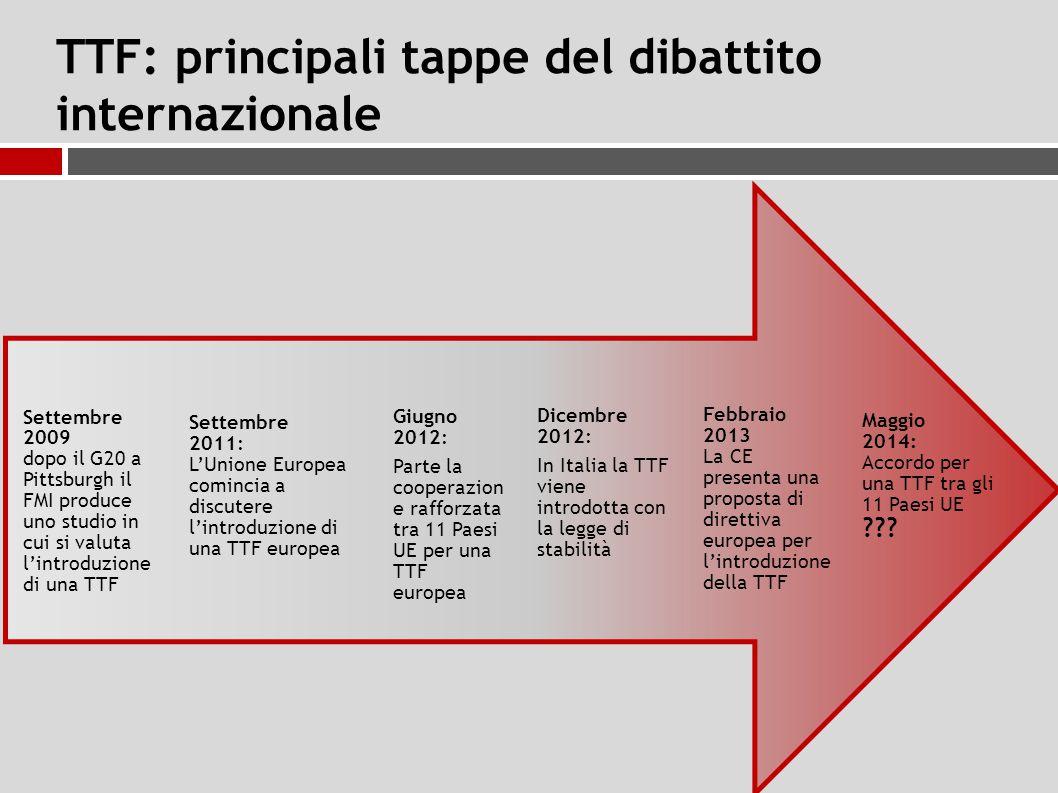 TTF: principali tappe del dibattito internazionale Maggio 2014: Accordo per una TTF tra gli 11 Paesi UE .