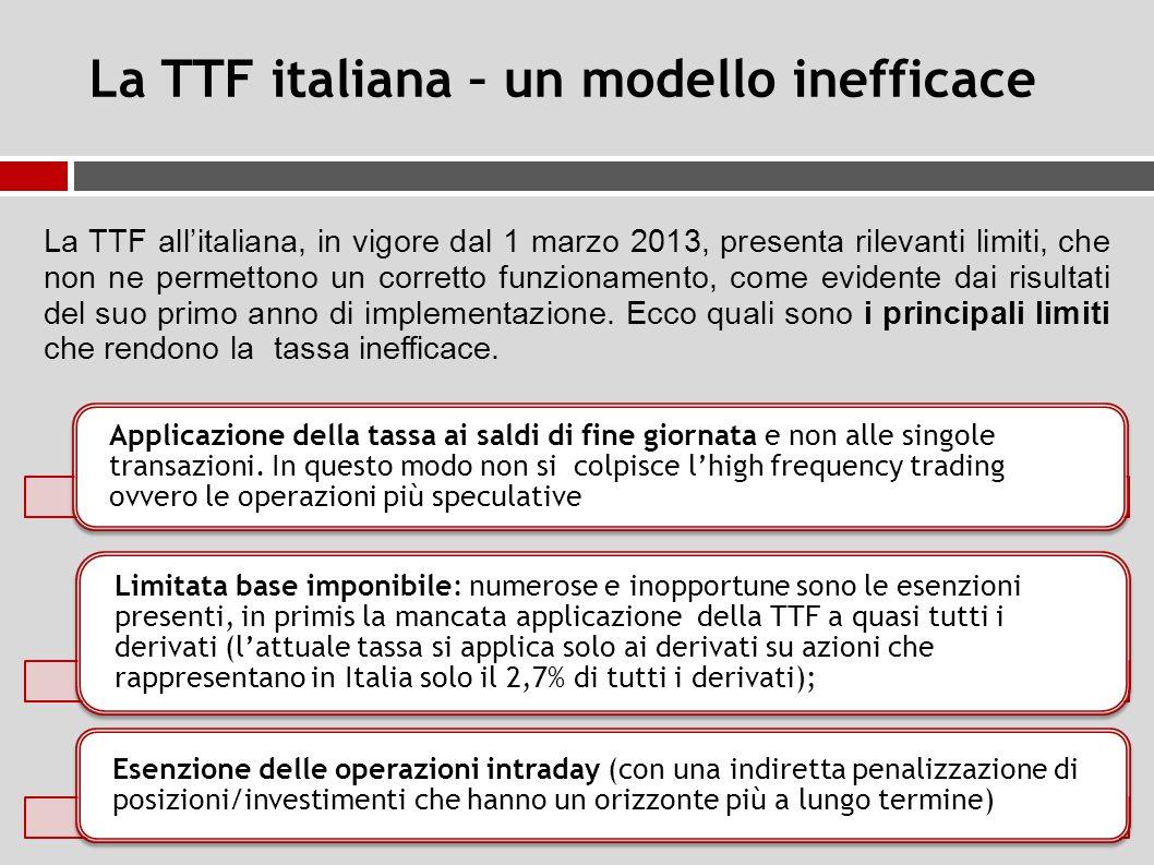 La TTF italiana – un modello inefficace Applicazione della tassa ai saldi di fine giornata e non alle singole transazioni.