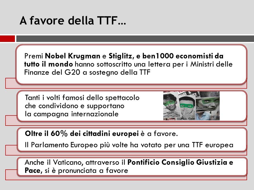 A favore della TTF… Premi Nobel Krugman e Stiglitz, e ben1000 economisti da tutto il mondo hanno sottoscritto una lettera per i Ministri delle Finanze del G20 a sostegno della TTF Tanti i volti famosi dello spettacolo che condividono e supportano la campagna internazionale Oltre il 60% dei cittadini europei è a favore.