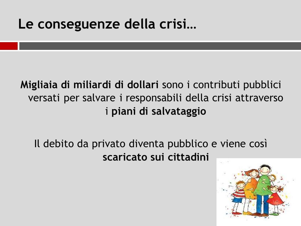 Le conseguenze della crisi… Migliaia di miliardi di dollari sono i contributi pubblici versati per salvare i responsabili della crisi attraverso i piani di salvataggio Il debito da privato diventa pubblico e viene così scaricato sui cittadini