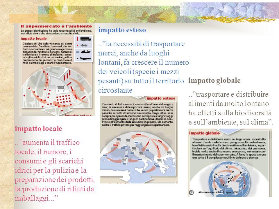 """impatto locale..""""aumenta il traffico locale, il rumore, i consumi e gli scarichi idrici per la pulizia e la preparazione dei prodotti, la produzione d"""