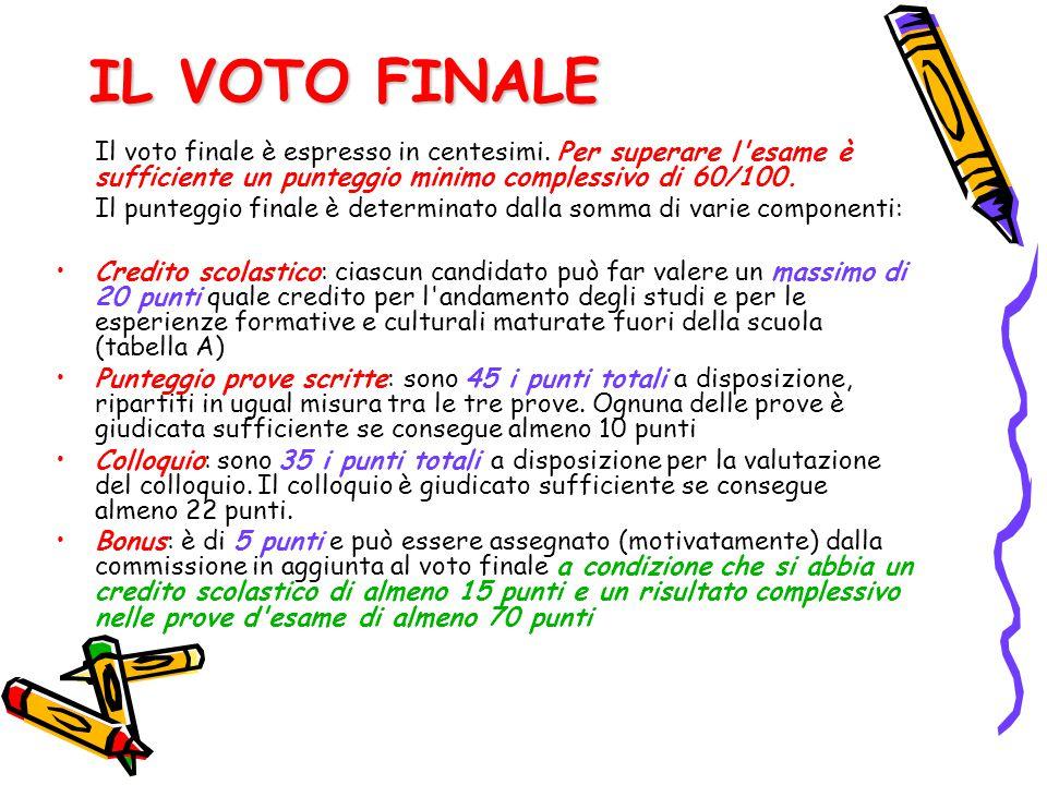 IL VOTO FINALE Il voto finale è espresso in centesimi. Per superare l'esame è sufficiente un punteggio minimo complessivo di 60/100. Il punteggio fina