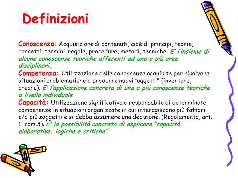 Definizioni Conoscenza: Acquisizione di contenuti, cioè di principi, teorie, concetti, termini, regole, procedure, metodi, tecniche. E' l'insieme di a
