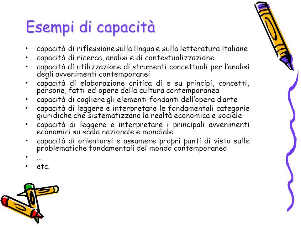 Esempi di capacità capacità di riflessione sulla lingua e sulla letteratura italiane capacità di ricerca, analisi e di contestualizzazione capacità di