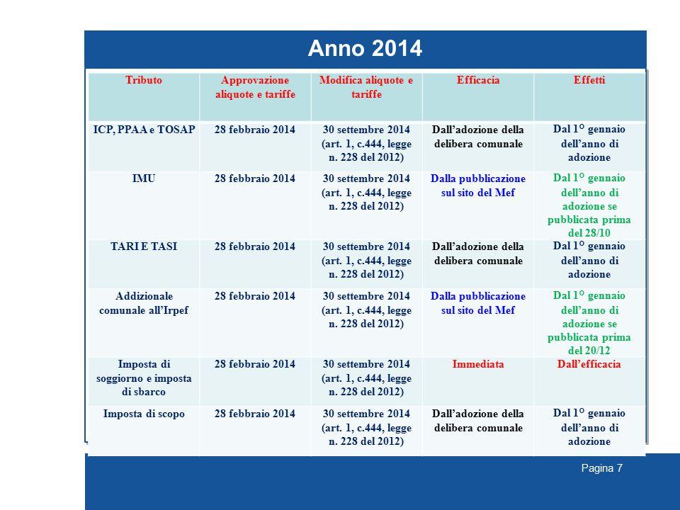 Pagina 7 Anno 2014 TributoApprovazione aliquote e tariffe Modifica aliquote e tariffe EfficaciaEffetti ICP, PPAA e TOSAP28 febbraio 201430 settembre 2014 (art.