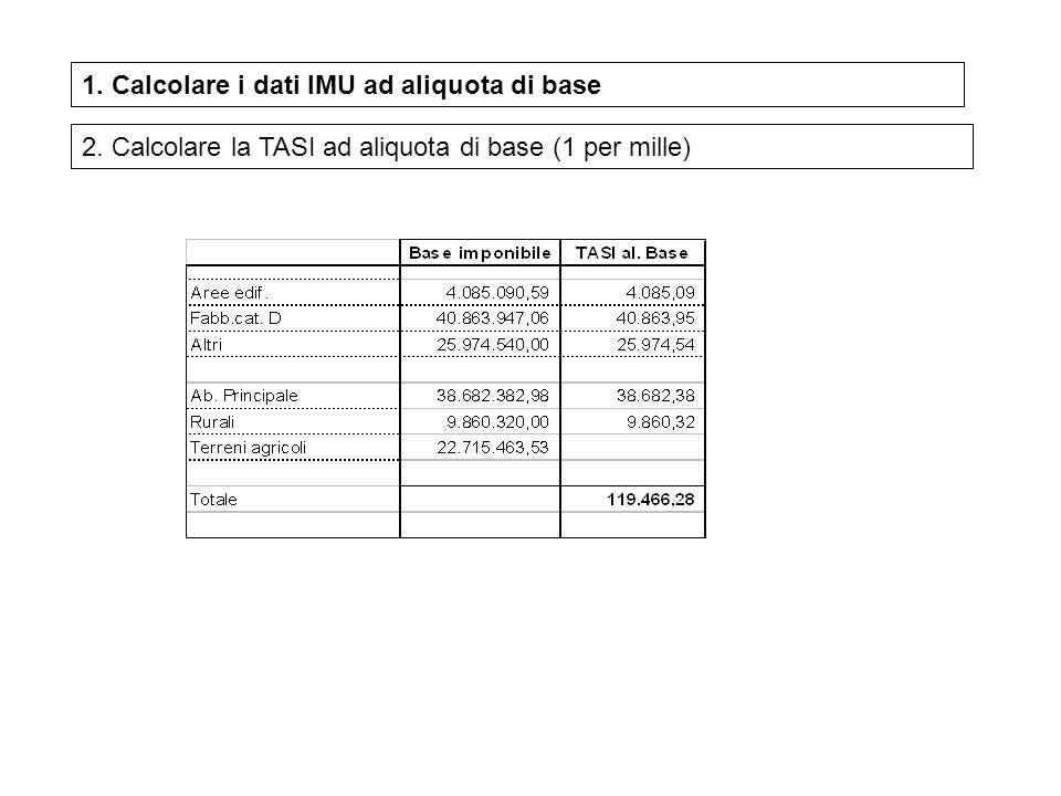 1. Calcolare i dati IMU ad aliquota di base 2. Calcolare la TASI ad aliquota di base (1 per mille)