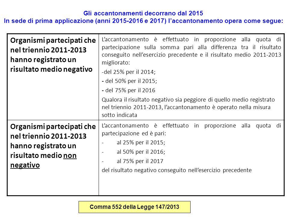 Gli accantonamenti decorrano dal 2015 In sede di prima applicazione (anni 2015-2016 e 2017) l'accantonamento opera come segue: Organismi partecipati c