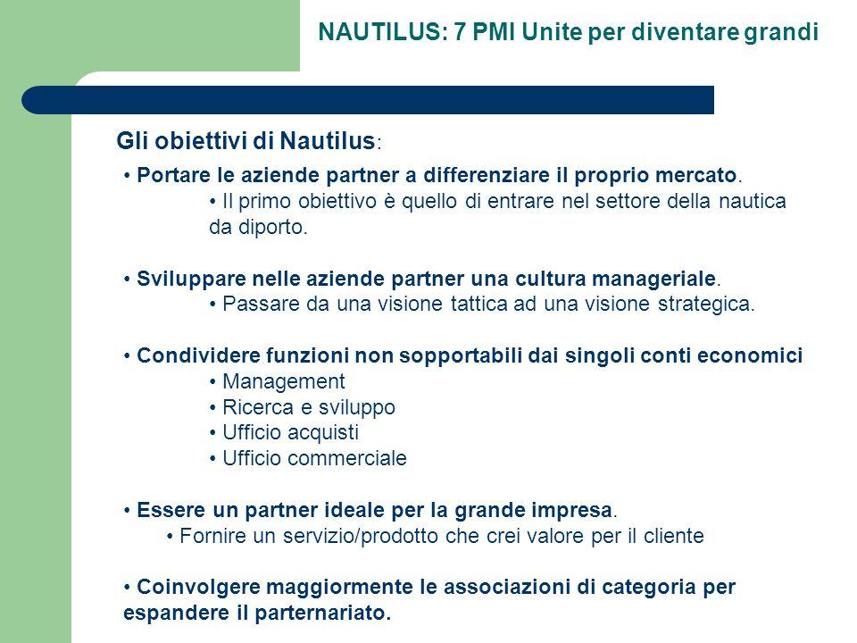 NAUTILUS: 7 PMI Unite per diventare grandi Perché 7 PMI unite: Per potersi presentare al mercato come un'azienda strutturata: La struttura di Nautilus è composta da circa 100 addetti fra ingegneri, tecnici progettisti e operai.