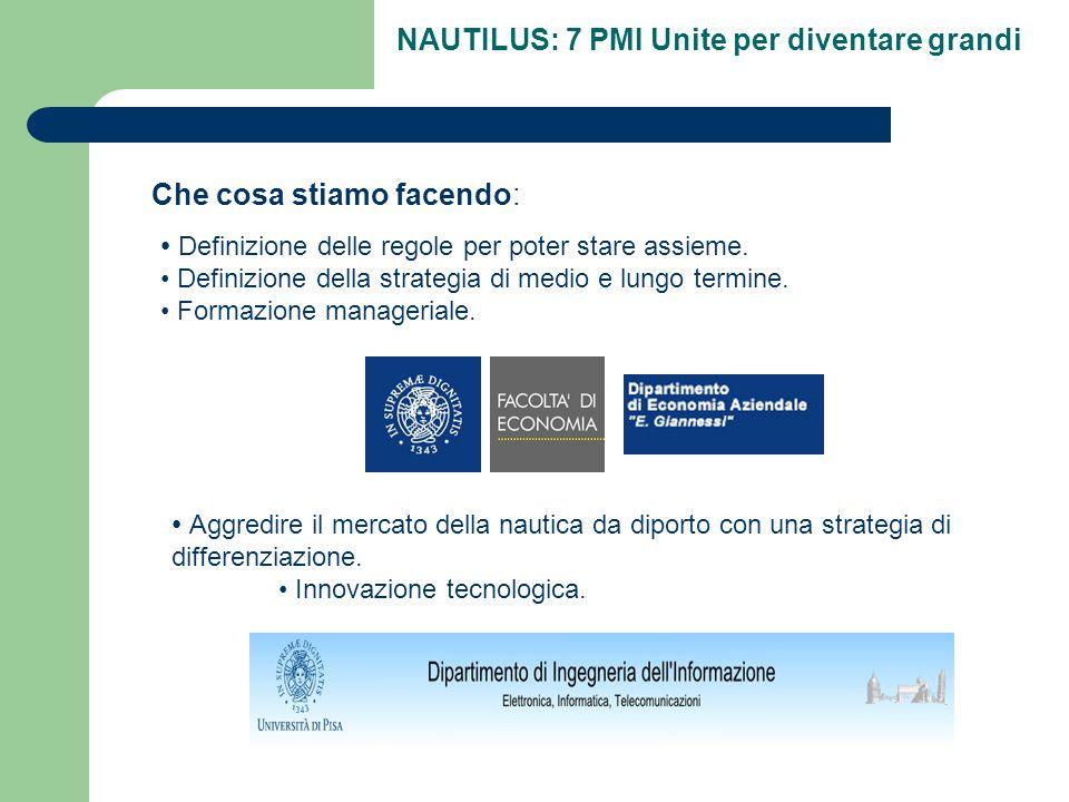 NAUTILUS: 7 PMI Unite per diventare grandi Che cosa stiamo facendo: Definizione delle regole per poter stare assieme.