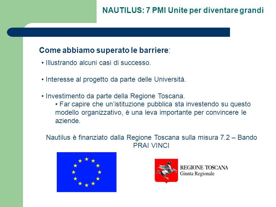 NAUTILUS: 7 PMI Unite per diventare grandi Come abbiamo superato le barriere: Illustrando alcuni casi di successo.