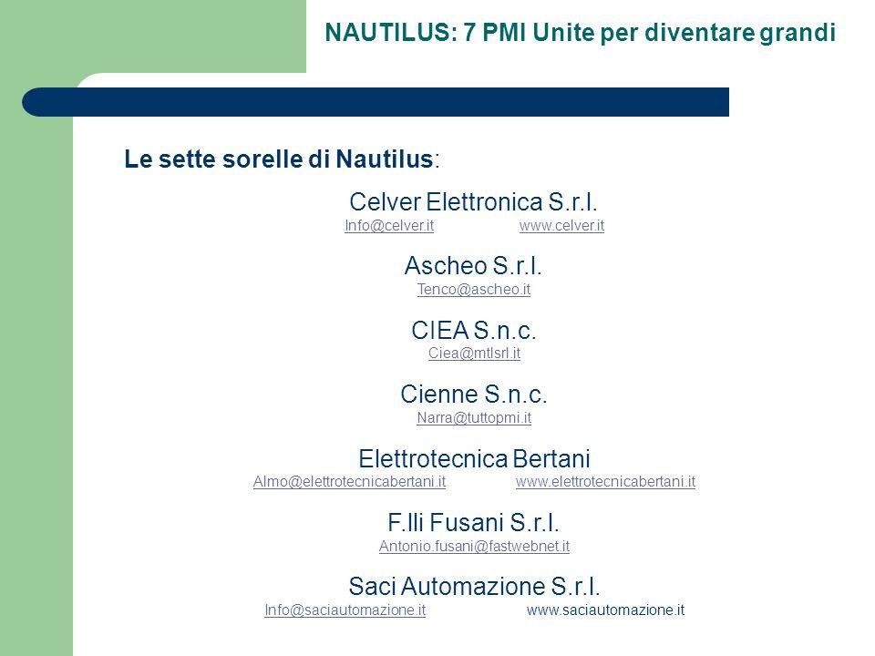 NAUTILUS: 7 PMI Unite per diventare grandi Il progetto Nautilus è realizzato con il contributo a fondo perduto della Regione Toscana, Bando PRAI V.IN.C.I.