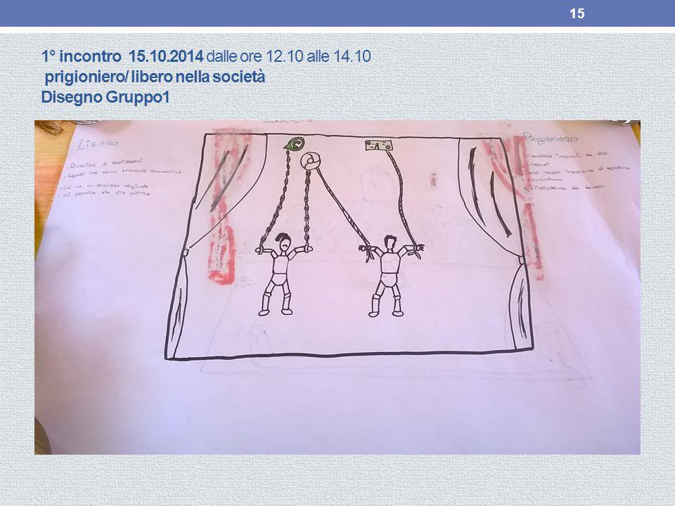 1° incontro 15.10.2014 dalle ore 12.10 alle 14.10 prigioniero/ libero nella società Disegno Gruppo1 15