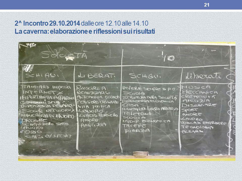 2^ Incontro 29.10.2014 dalle ore 12.10 alle 14.10 La caverna: elaborazione e riflessioni sui risultati 21