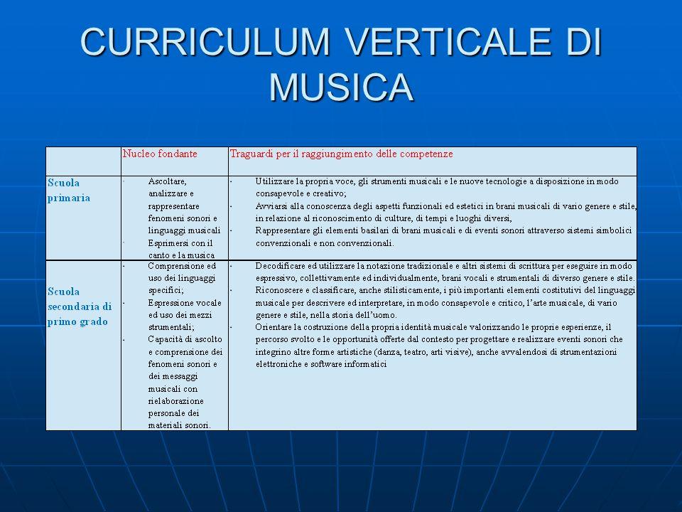 CURRICULUM VERTICALE DI MUSICA