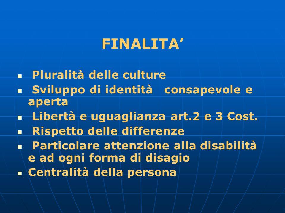 FINALITA' Pluralità delle culture Sviluppo di identità consapevole e aperta Libertà e uguaglianza art.2 e 3 Cost.