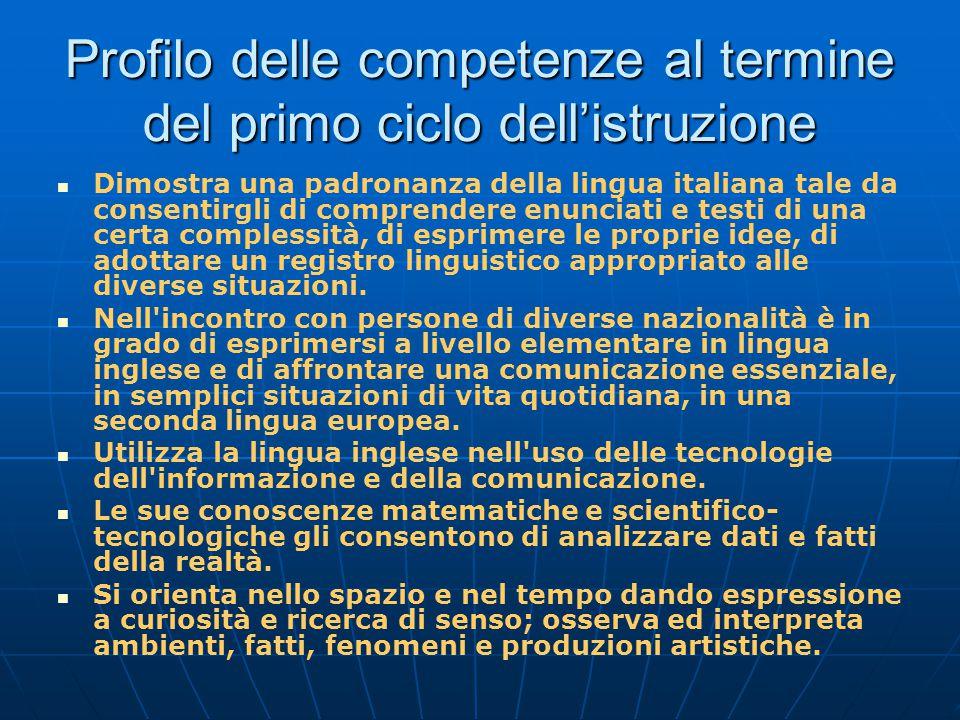 Dimostra una padronanza della lingua italiana tale da consentirgli di comprendere enunciati e testi di una certa complessità, di esprimere le proprie idee, di adottare un registro linguistico appropriato alle diverse situazioni.