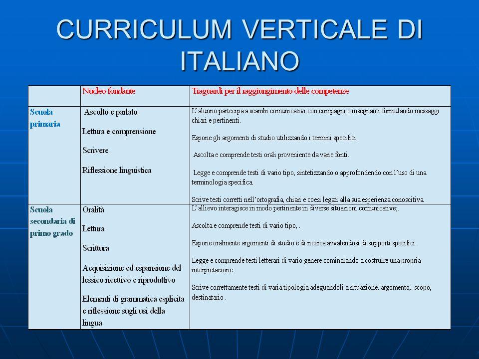 CURRICULUM VERTICALE DI ITALIANO