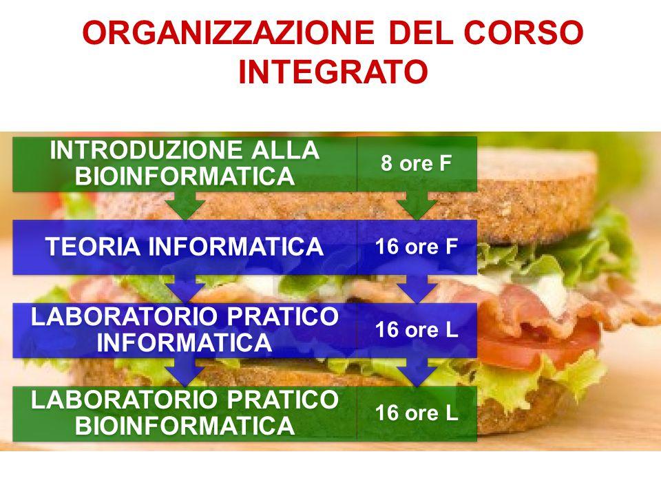 ORGANIZZAZIONE DEL CORSO INTEGRATO LABORATORIO PRATICO BIOINFORMATICA LABORATORIO PRATICO INFORMATICA TEORIA INFORMATICA INTRODUZIONE ALLA BIOINFORMAT