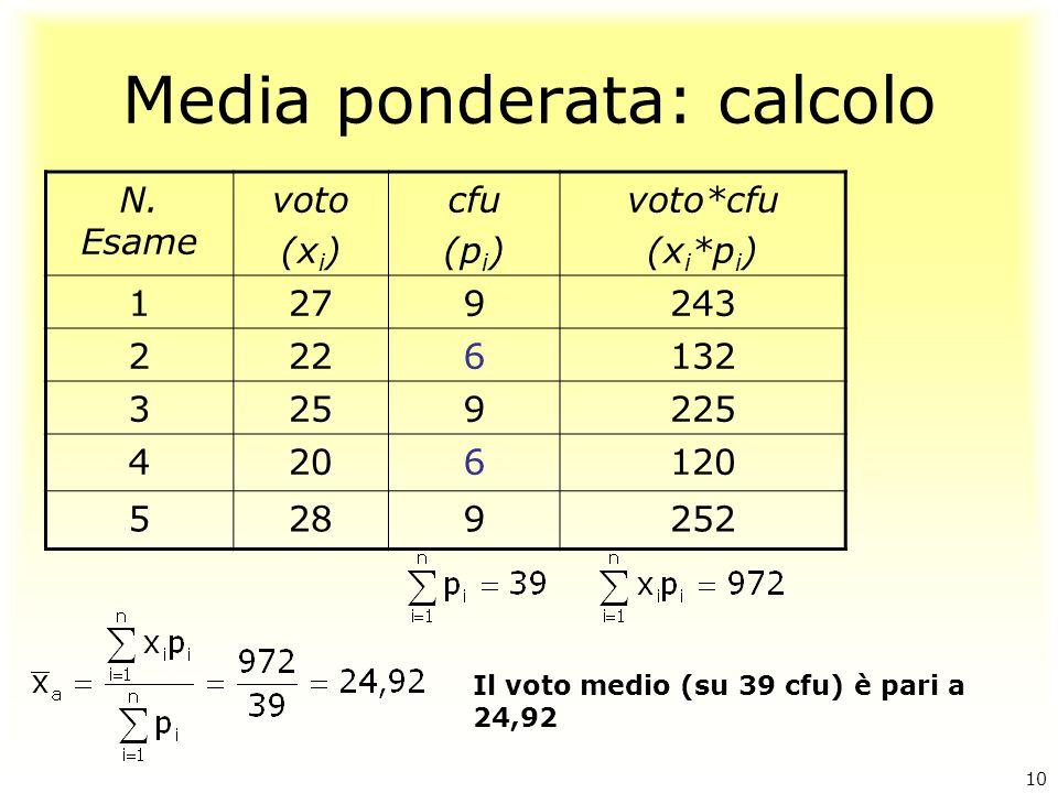 Media ponderata: calcolo N. Esame voto (x i ) cfu (p i ) voto*cfu (x i *p i ) 1279243 2226132 3259225 4206120 5289252 Il voto medio (su 39 cfu) è pari