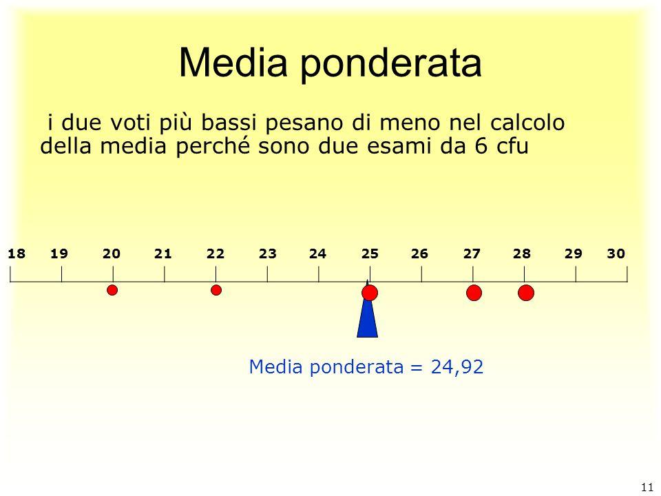 Media ponderata i due voti più bassi pesano di meno nel calcolo della media perché sono due esami da 6 cfu Media ponderata = 24,92 18 19 20 21 22 23 2
