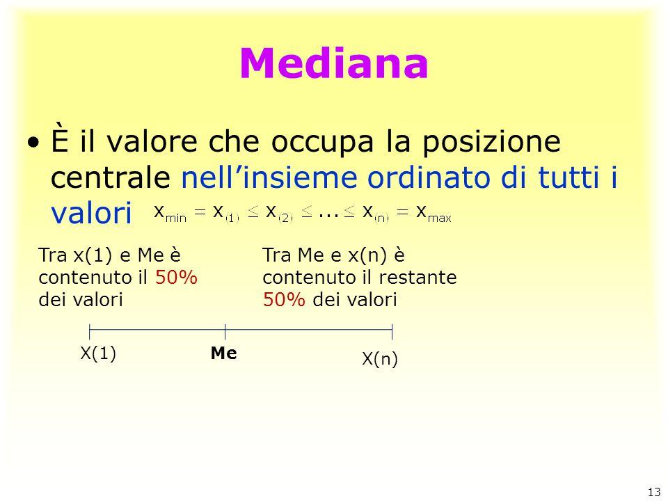 Mediana È il valore che occupa la posizione centrale nell'insieme ordinato di tutti i valori X(1) X(n) Me Tra x(1) e Me è contenuto il 50% dei valori