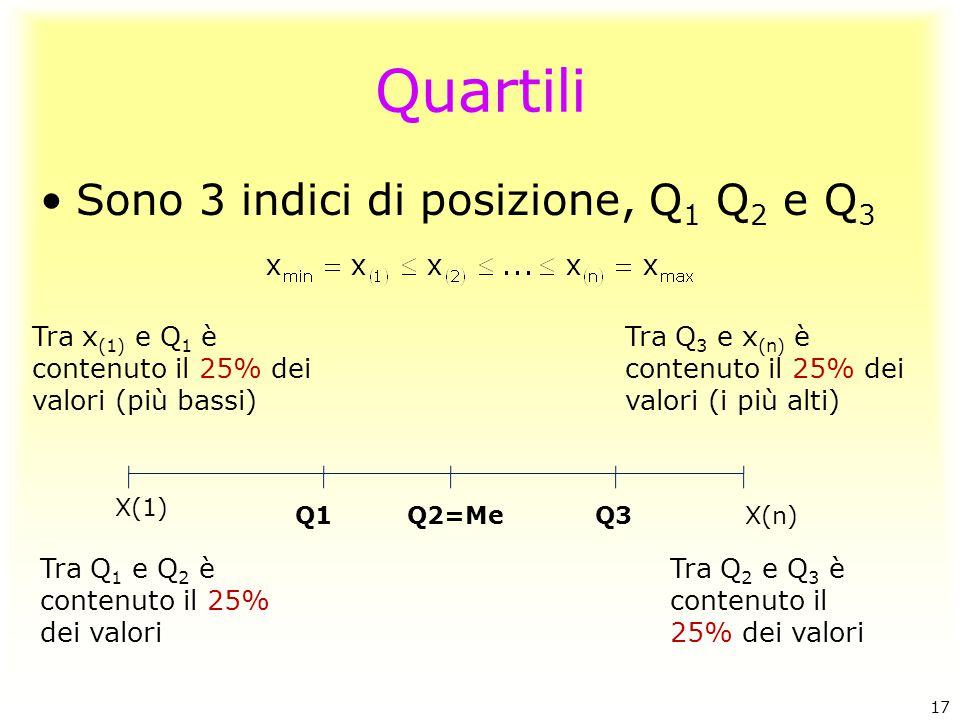 Quartili Sono 3 indici di posizione, Q 1 Q 2 e Q 3 X(1) X(n)Q2=Me Tra x (1) e Q 1 è contenuto il 25% dei valori (più bassi) Tra Q 3 e x (n) è contenut