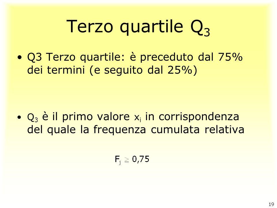 Terzo quartile Q 3 Q3 Terzo quartile: è preceduto dal 75% dei termini (e seguito dal 25%) Q 3 è il primo valore x i in corrispondenza del quale la fre