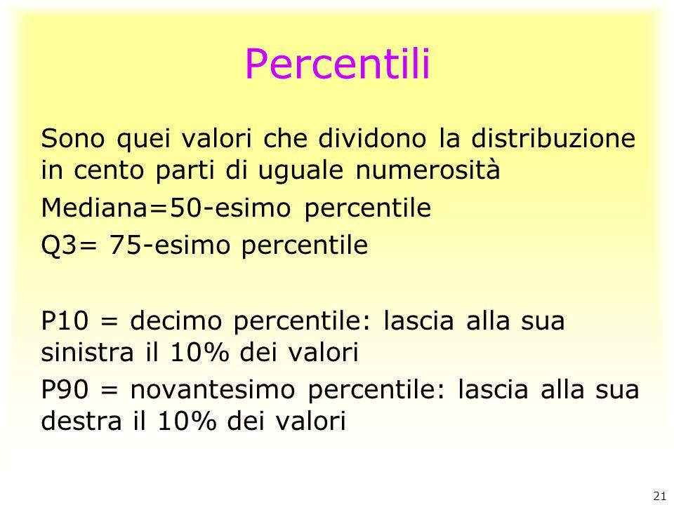 Percentili Sono quei valori che dividono la distribuzione in cento parti di uguale numerosità Mediana=50-esimo percentile Q3= 75-esimo percentile P10