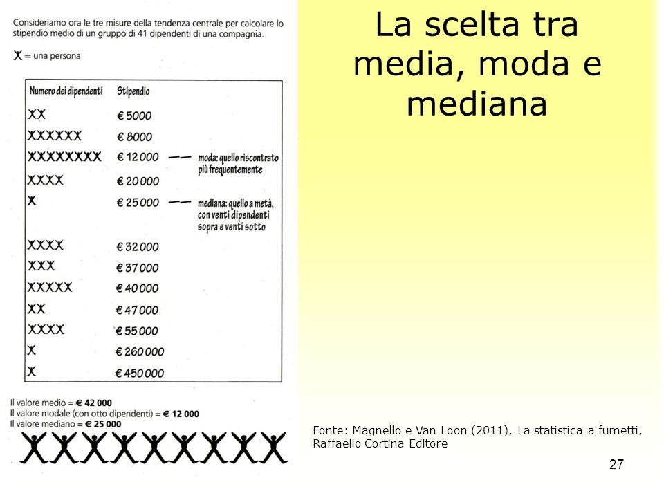27 La scelta tra media, moda e mediana Fonte: Magnello e Van Loon (2011), La statistica a fumetti, Raffaello Cortina Editore