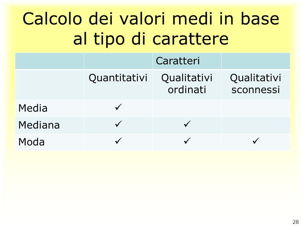 Calcolo dei valori medi in base al tipo di carattere Caratteri QuantitativiQualitativi ordinati Qualitativi sconnessi Media Mediana Moda 28