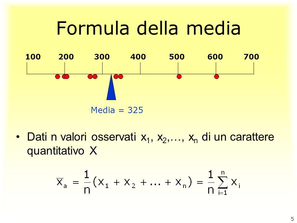 Formula della media Dati n valori osservati x 1, x 2,…, x n di un carattere quantitativo X Media = 325 100 200 300 400 500 600 700 5