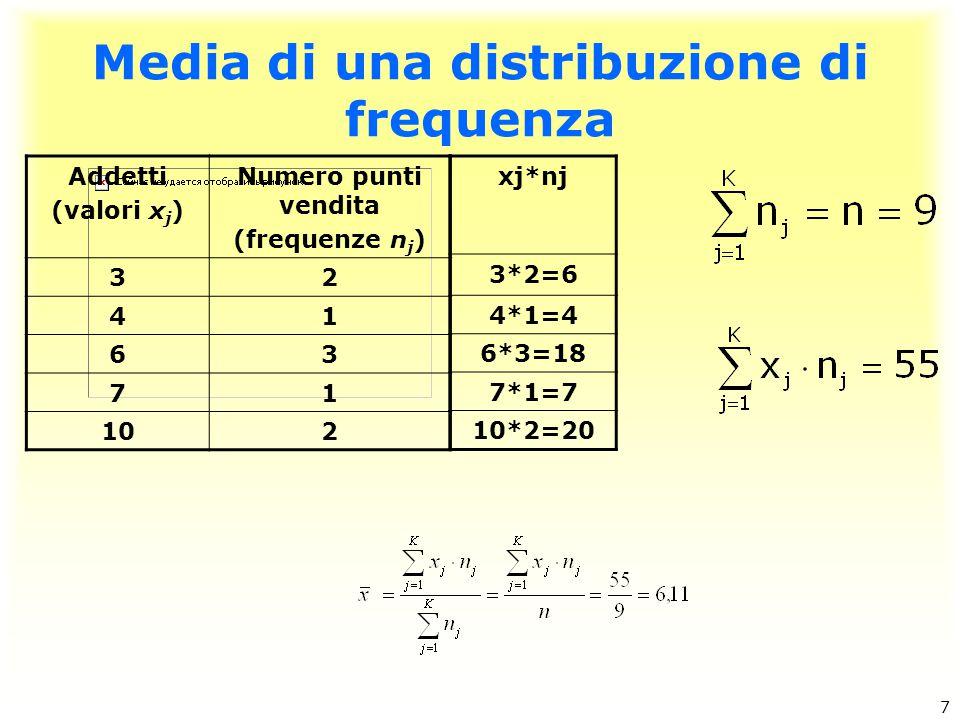 Media di una distribuzione di frequenza Addetti (valori x j ) Numero punti vendita (frequenze n j ) 32 41 63 71 102 xj*nj 3*2=6 4*1=4 6*3=18 7*1=7 10*