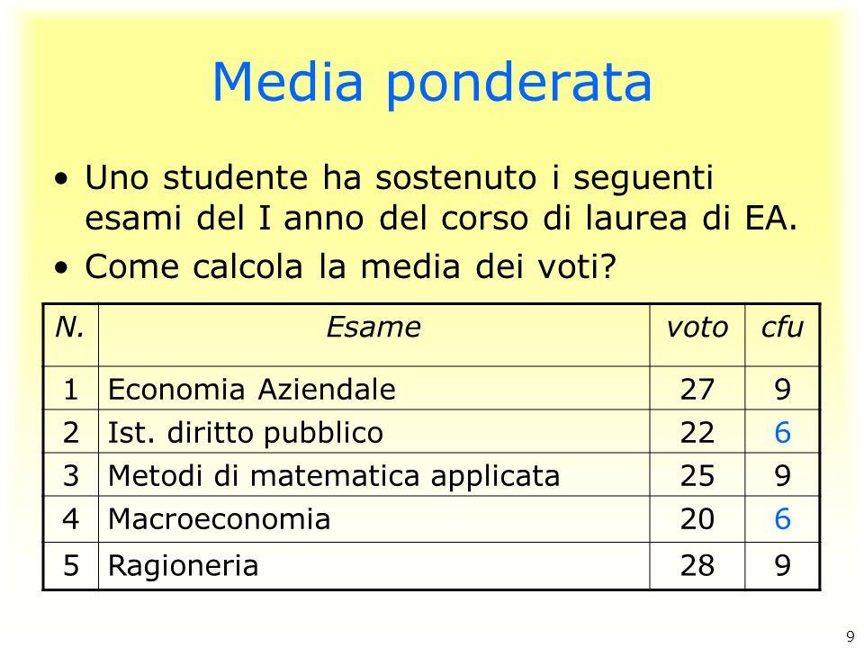 Media ponderata Uno studente ha sostenuto i seguenti esami del I anno del corso di laurea di EA. Come calcola la media dei voti? N.Esamevotocfu 1Econo