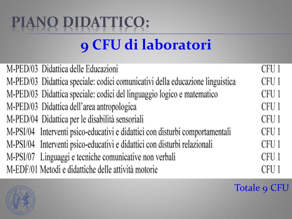 9 CFU di laboratori Totale 9 CFU