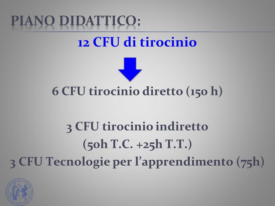 12 CFU di tirocinio 6 CFU tirocinio diretto (150 h) 3 CFU tirocinio indiretto (50h T.C.