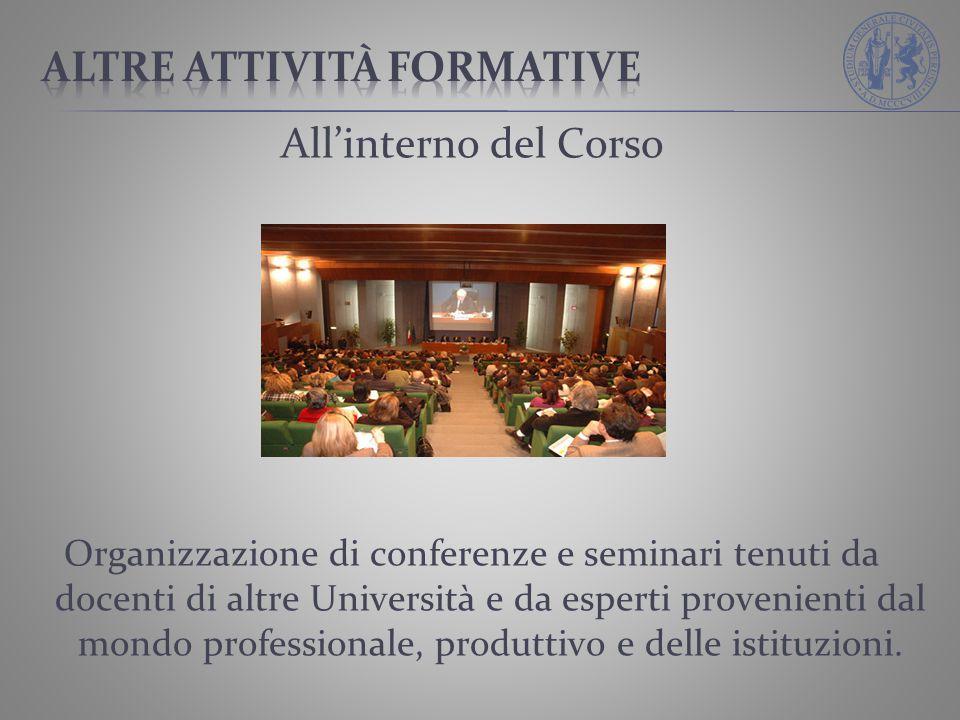 All'interno del Corso Organizzazione di conferenze e seminari tenuti da docenti di altre Università e da esperti provenienti dal mondo professionale, produttivo e delle istituzioni.