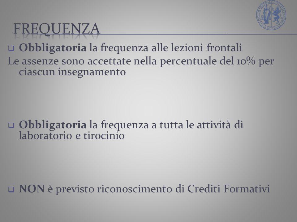  Obbligatoria la frequenza alle lezioni frontali Le assenze sono accettate nella percentuale del 10% per ciascun insegnamento  Obbligatoria la frequenza a tutta le attività di laboratorio e tirocinio  NON è previsto riconoscimento di Crediti Formativi