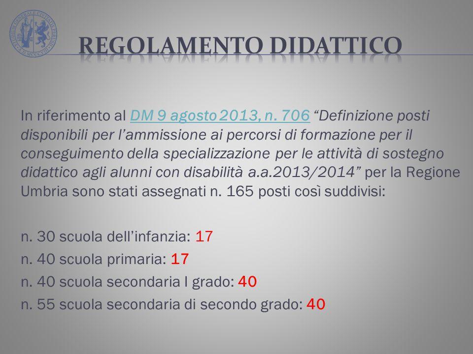 In riferimento al DM 9 agosto 2013, n.