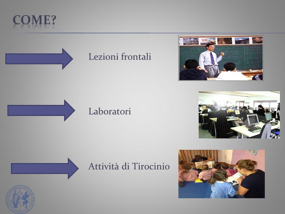 Lezioni frontali Laboratori Attività di Tirocinio