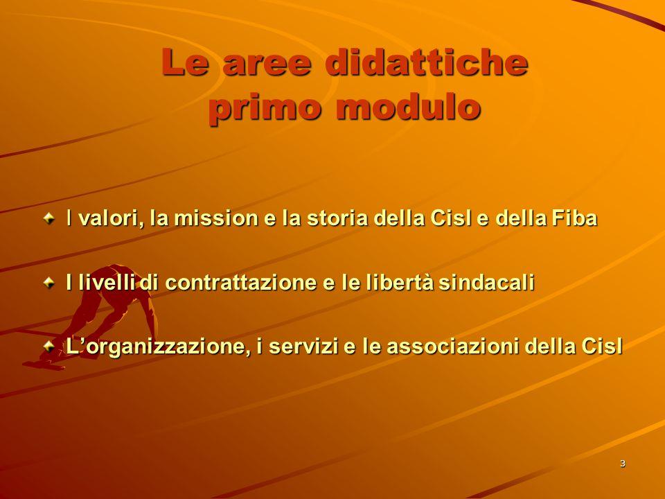 3 Le aree didattiche primo modulo I valori, la mission e la storia della Cisl e della Fiba I livelli di contrattazione e le libertà sindacali L'organizzazione, i servizi e le associazioni della Cisl