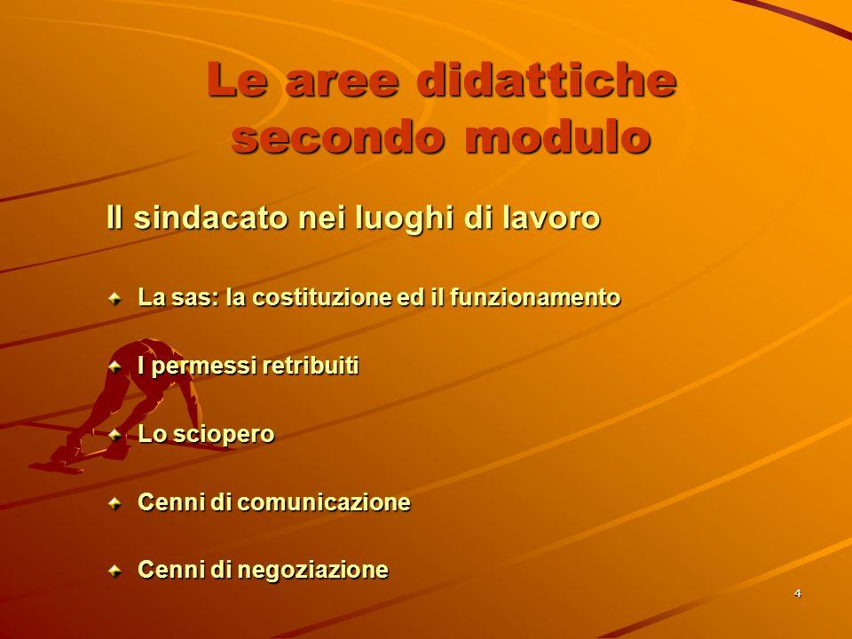 4 Le aree didattiche secondo modulo Il sindacato nei luoghi di lavoro La sas: la costituzione ed il funzionamento I permessi retribuiti Lo sciopero Cenni di comunicazione Cenni di negoziazione