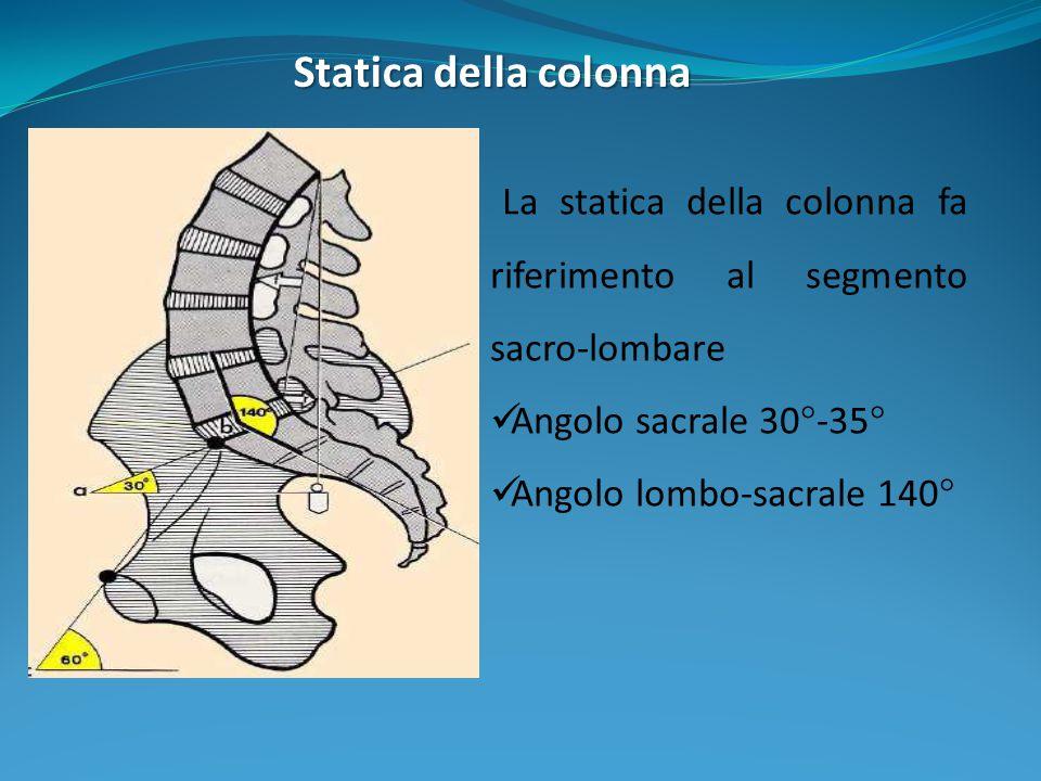 Statica della colonna La statica della colonna fa riferimento al segmento sacro-lombare Angolo sacrale 30°-35° Angolo lombo-sacrale 140°