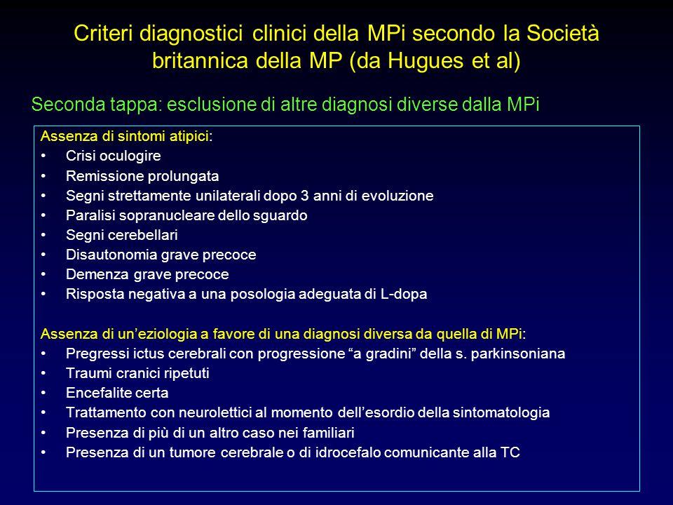 Criteri diagnostici clinici della MPi secondo la Società britannica della MP (da Hugues et al) Assenza di sintomi atipici: Crisi oculogire Remissione