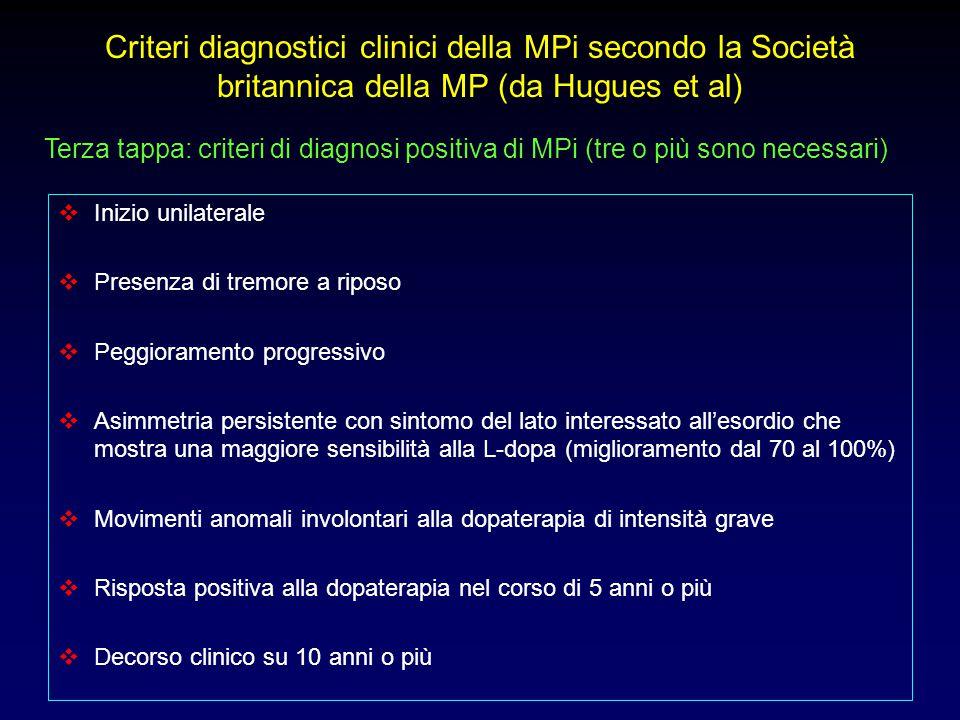 Criteri diagnostici clinici della MPi secondo la Società britannica della MP (da Hugues et al)  Inizio unilaterale  Presenza di tremore a riposo  P