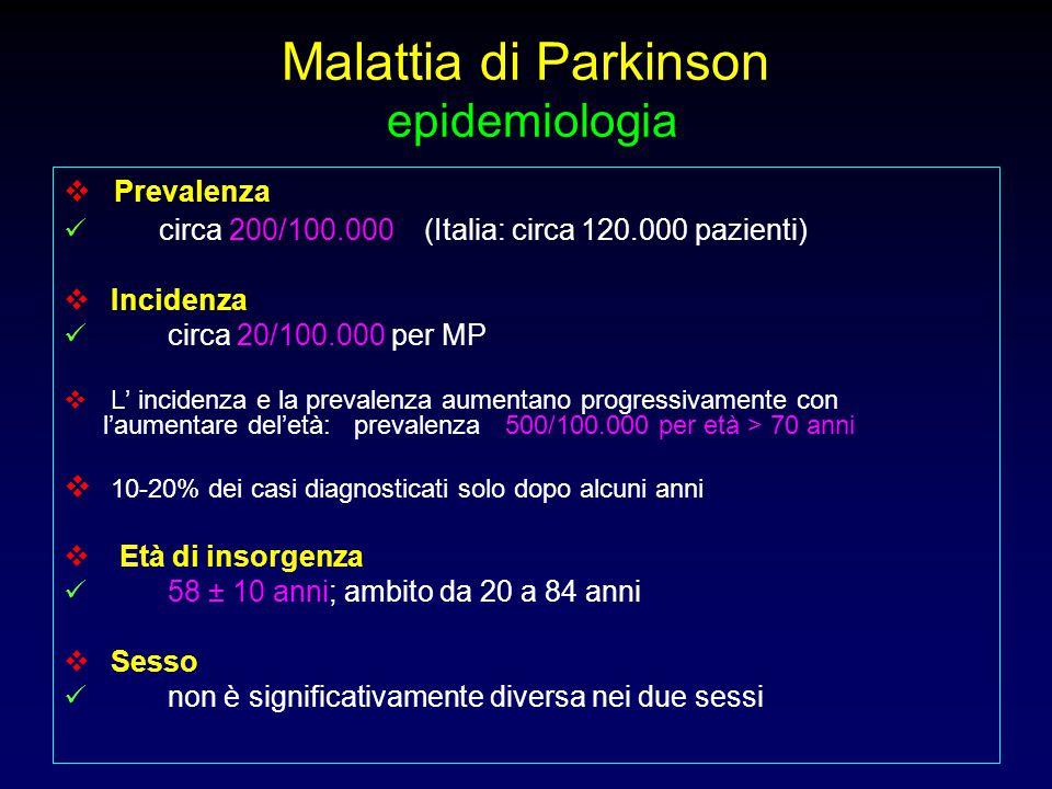 Malattia di Parkinson epidemiologia  Prevalenza circa 200/100.000 (Italia: circa 120.000 pazienti)  Incidenza circa 20/100.000 per MP  L' incidenza