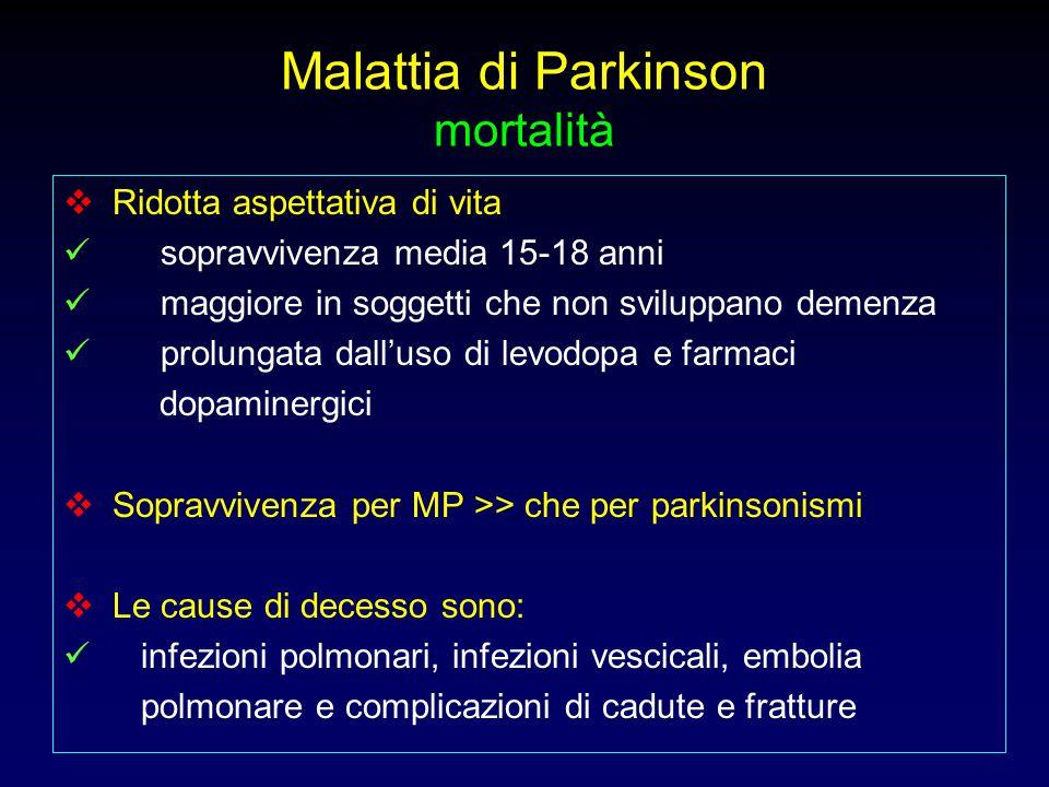 Malattia di Parkinson mortalità  Ridotta aspettativa di vita sopravvivenza media 15-18 anni maggiore in soggetti che non sviluppano demenza prolungat